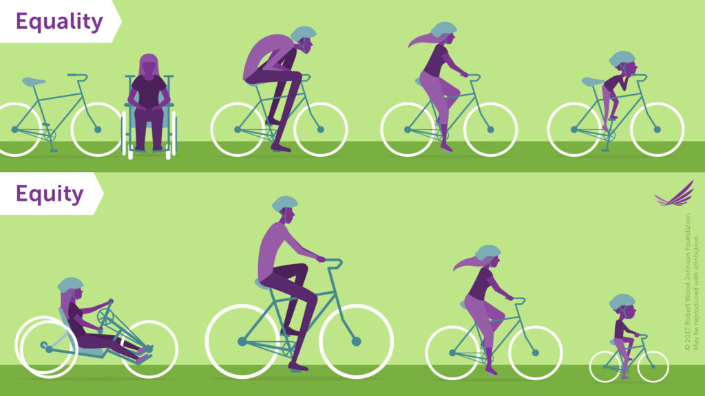 Equity bicycle graphic, English, green background.